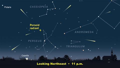 Perseid Shower Star Guide from Sky & Telescope