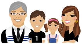 Spencer Family